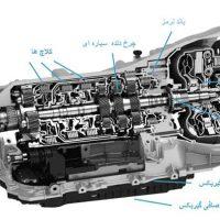 گیربکس اتوماتیک چطور کار میکند